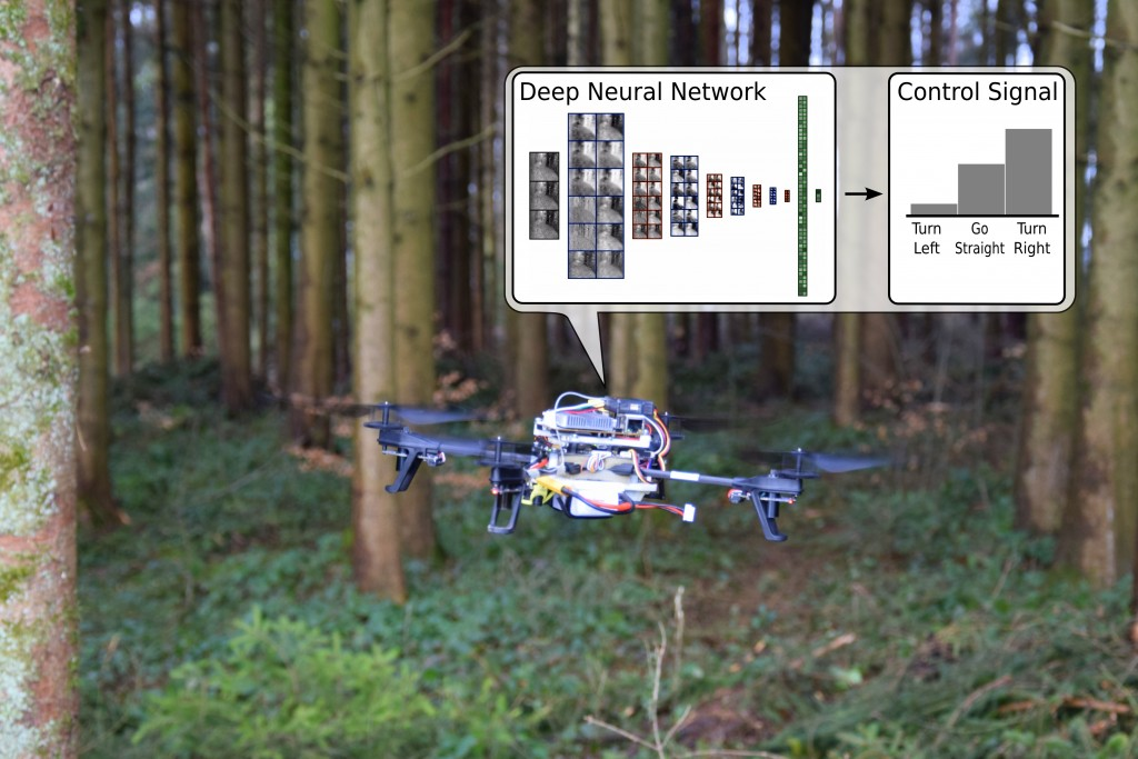 Drohne-Scaramuzza-neuronales-Netzwerk